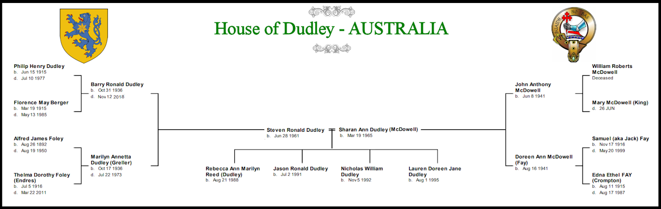 The House of Dudley - AUSTRALIA: Family Tree